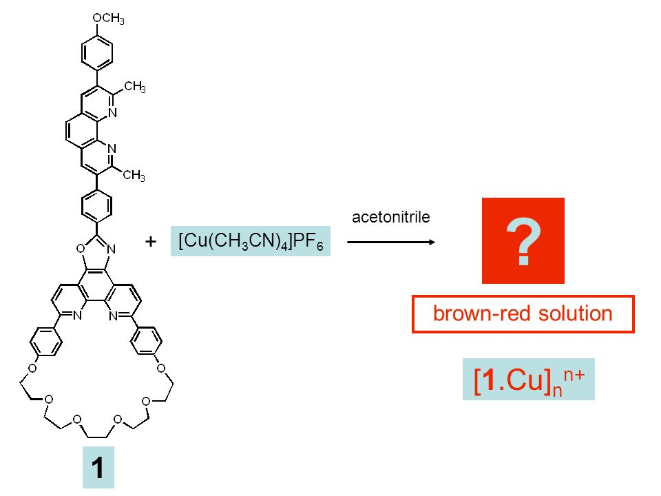 [Cu(CH3CN)4]PF6 + acetonitrile brown-red solution [1.Cu]nn+ 1